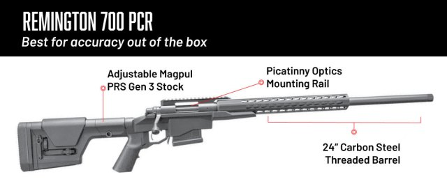 6.5 creedmoor rifles - remington 700 pcr