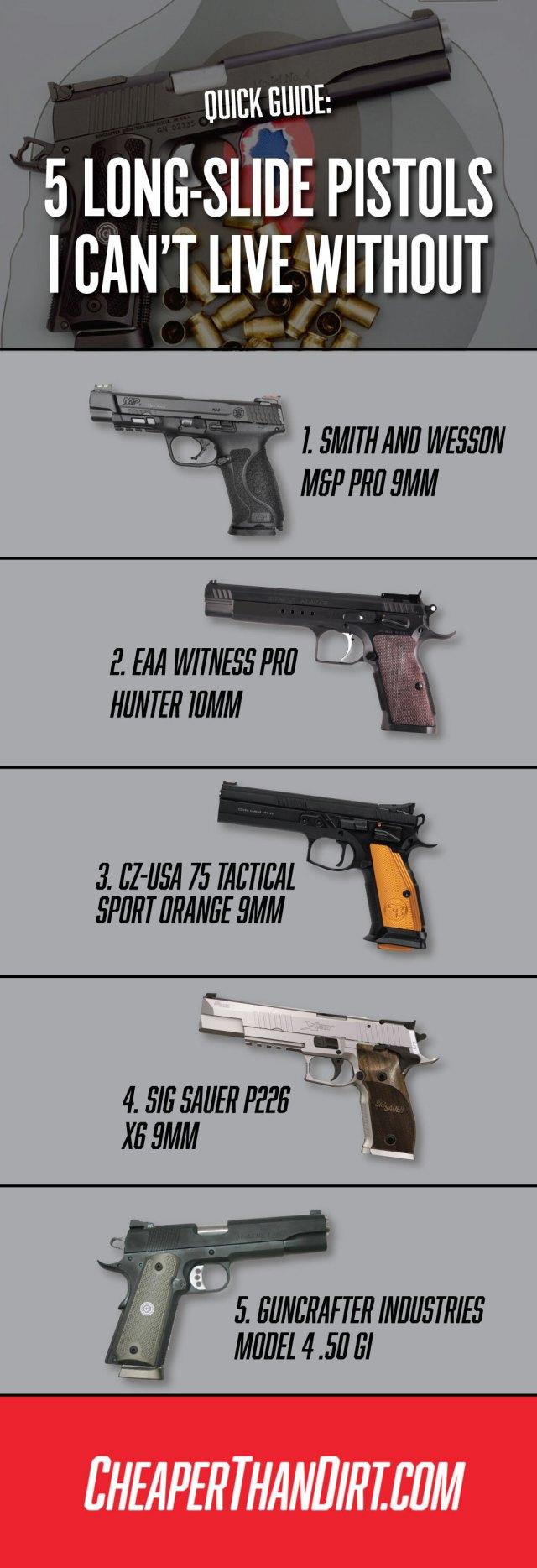 long-slide pistols