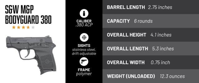 S&W Bodyguard .380 ACP pocket pistol