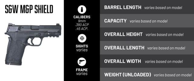 The S&W M&P Sheild compact pistol
