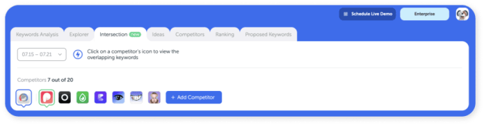 competitors by keyword intersection