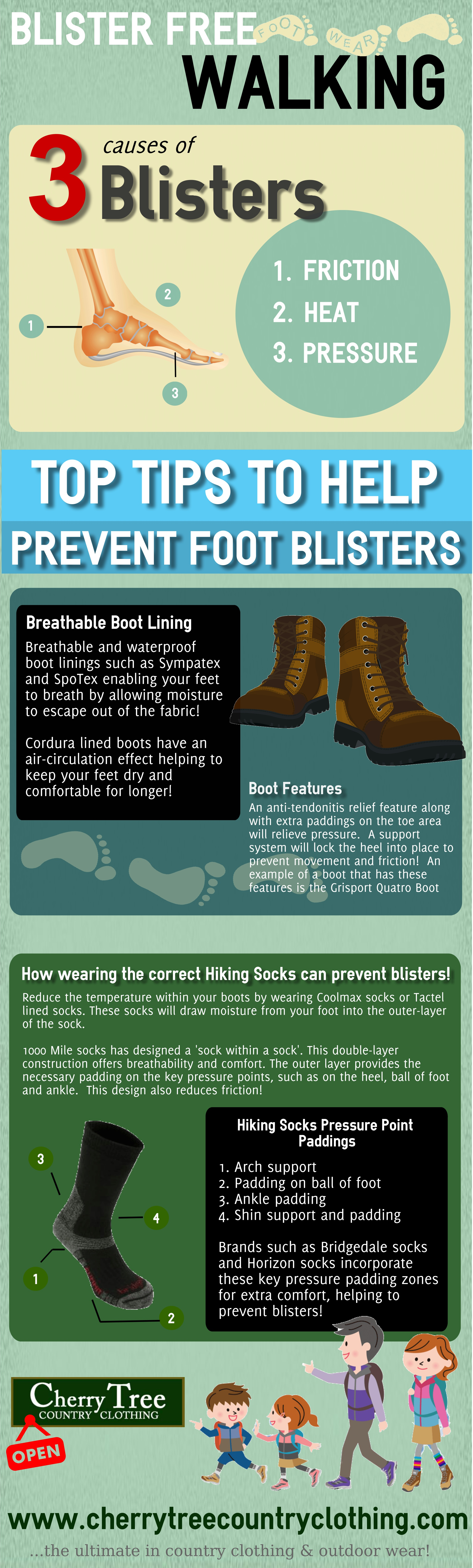 how to avoid blisters when hiking