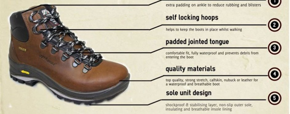 walking boots features