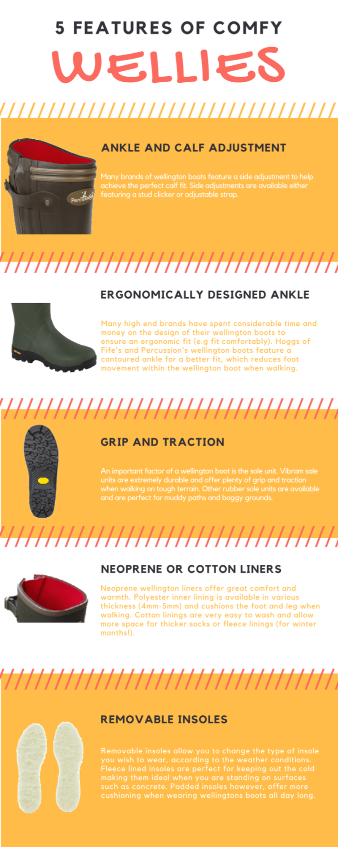 comfy wellingtons infographic