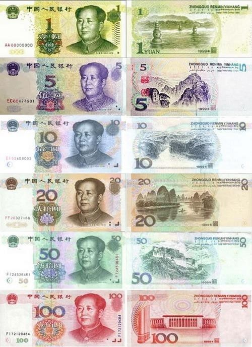 Chinese Currency – Chinese Money & RMB Exchange 2013 | China Discovery Blog