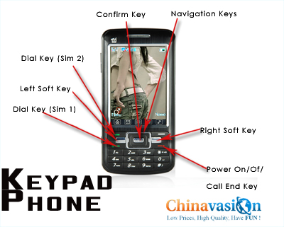 keypad phone buttons labeled small copy