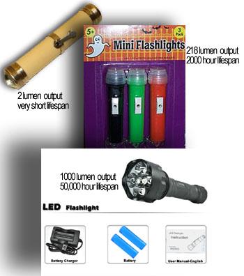 development of the flashlight copy