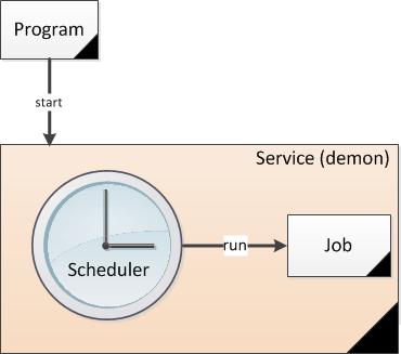 servicedemon