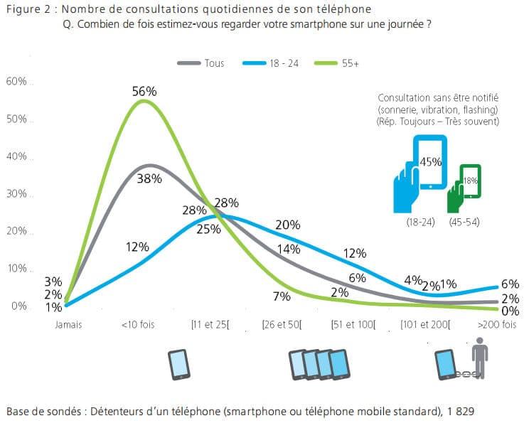 consultation-mobile