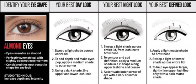 almond-eyes_How-to-apply-eye-shadow-for-your-eye-shape_Smashbox-Full-Exposure-Palette