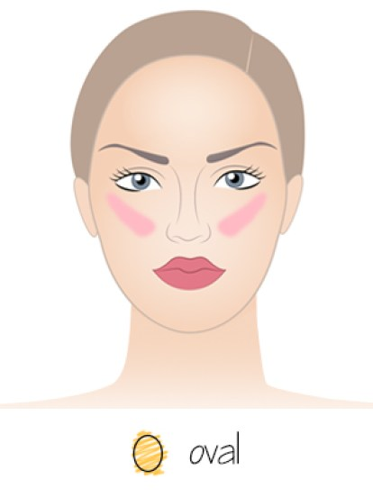blush-application-for-oval-face-shape