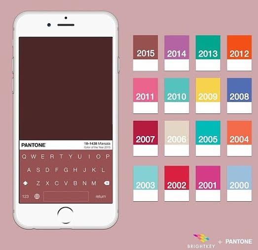 o le App per smartphone per cambiare colore alla tastiera!