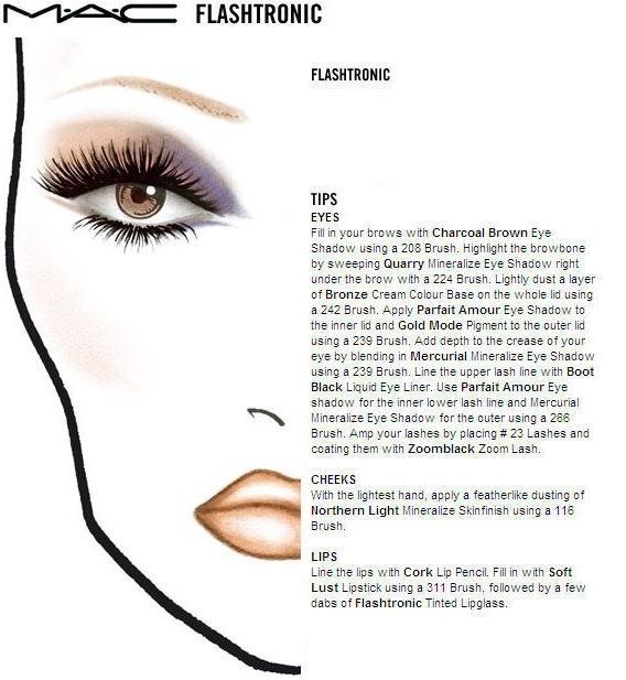 Mac_Face_Charts_2007