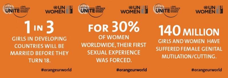 ClioMakeUp-festa-della-donna-2016-parita-genere-diritti-donne-8-marzo-nazioni-unite