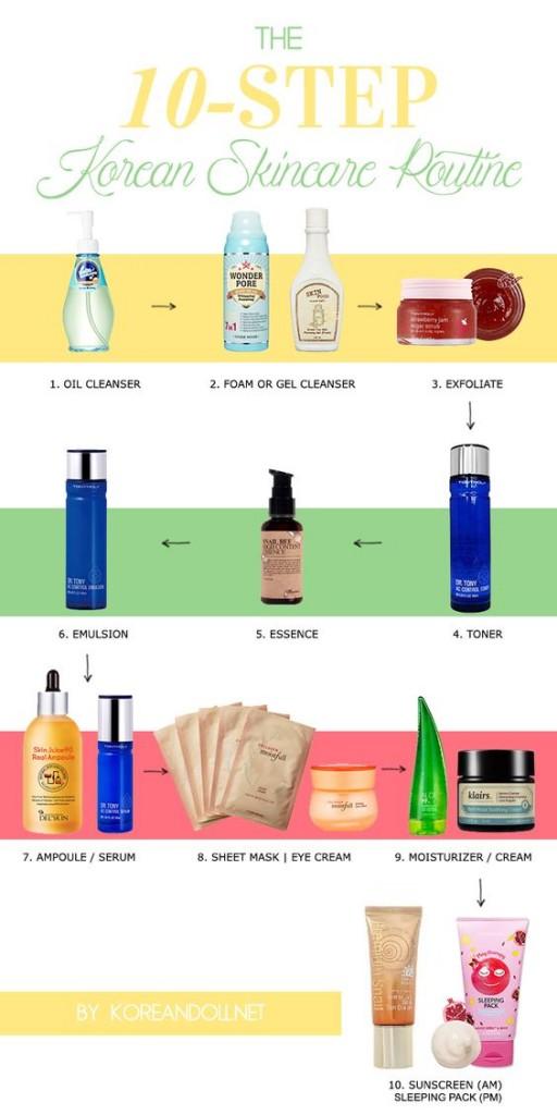 skincare coreana prodotti