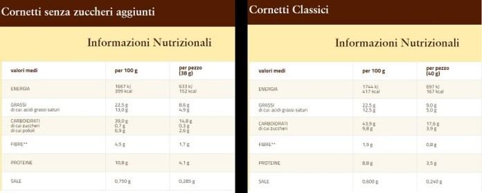 cliomakeup-alimenti-light-14-cornetti-con-senza-zuccheri-calorie