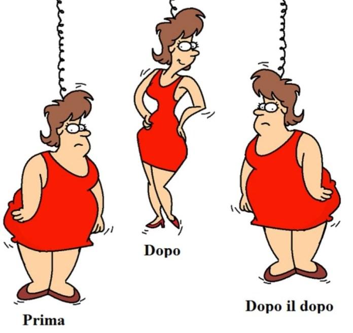 cliomakeup-dieta-senza-carboidrati-14-effetto-yoyo