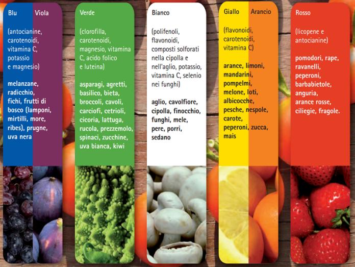 cliomakeup-la-frutta-fa-ingrassare-3-vitamine-frutta
