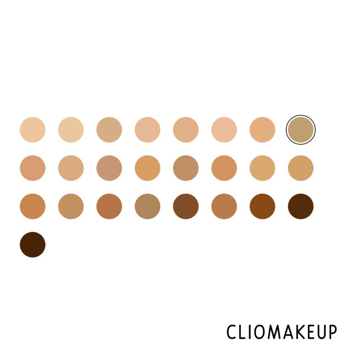 cliomakeup-recensione-fondotinta-dior-backstage-pros-airflash-spray-foundation-3