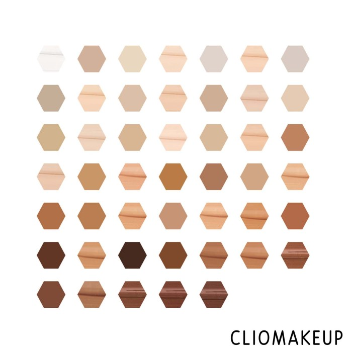 cliomakeup-recensione-correttore-makeup-revolution-conceal-e-hydrate-radiance-concealer-3