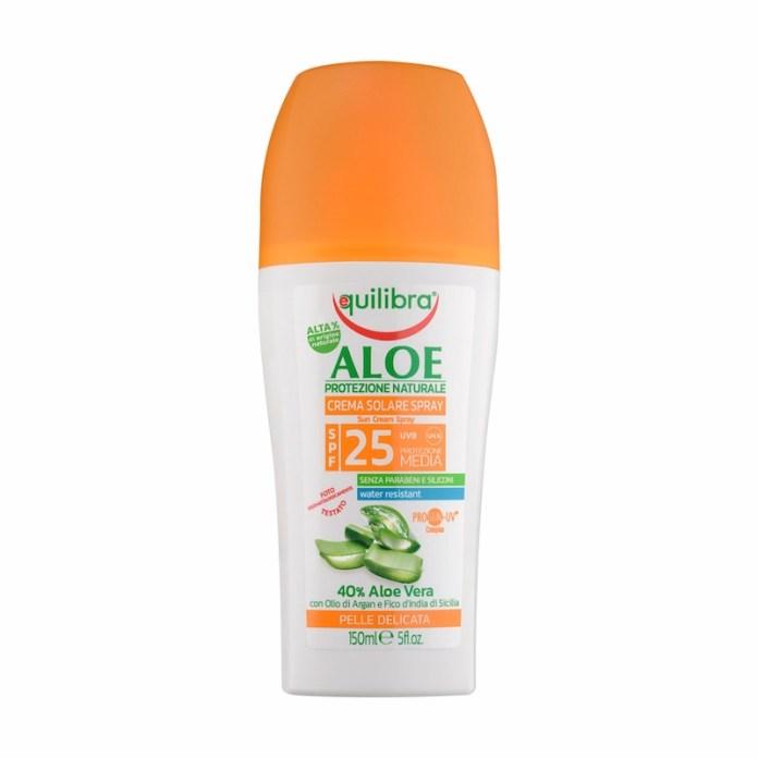cliomakeup-creme-solari-supermercato-2021-teamclio-equilibra2