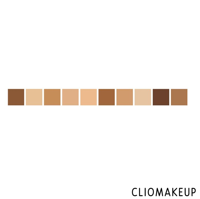 cliomakeup-recensione-correttore-rimmel-the-multi-tasker-concealer-full-coverage-3