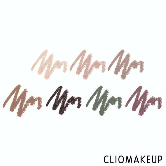 Cliomakeup-Recensione-Ombretto-Naj-Oleari-Absolute-Stay-Eyeshadow-Ombretto-Lunga-Tenuta-3