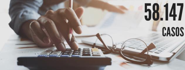 Homem mexendo em uma calculadora com um lápis na mão, representando um administrador público. Número de casos é 58.147