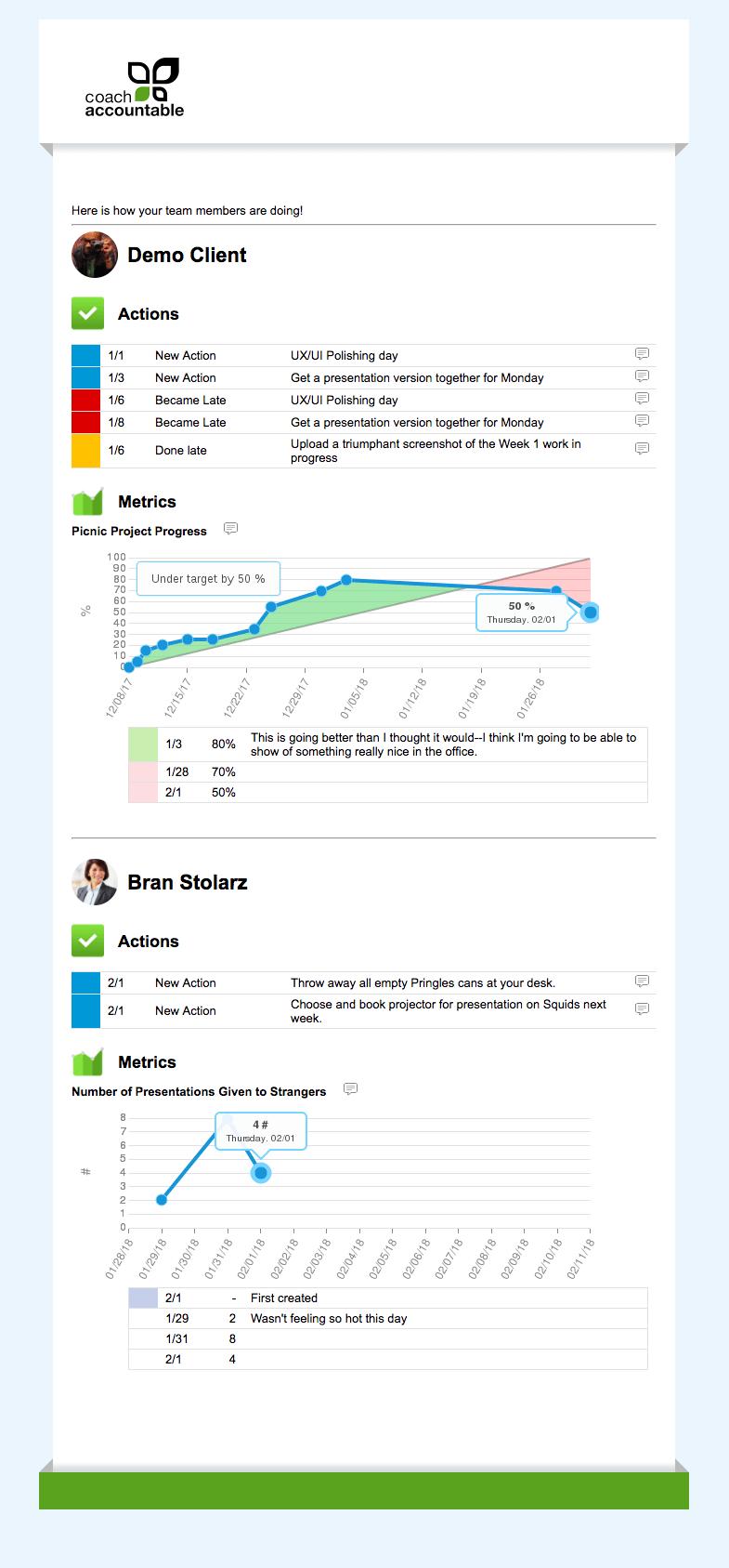 Happenings Report example