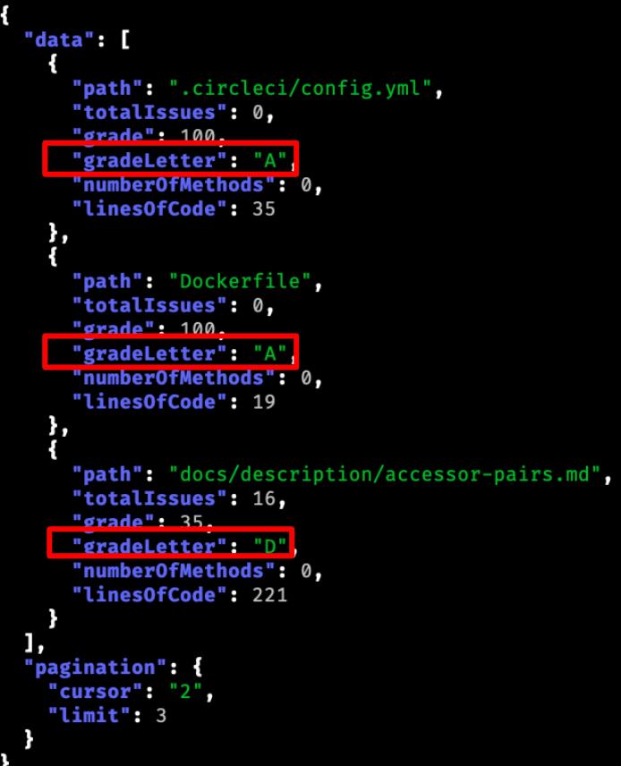 Image I want to know my repository/files grade via API