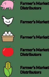 farmersmarketendpoints
