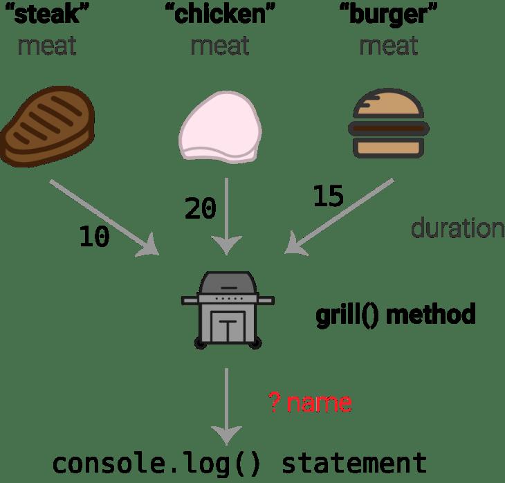 grillMethod1.png