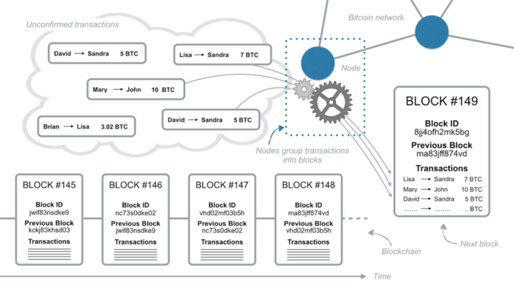 blockchainDiagram.png