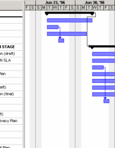 also microsoft project and the gantt waterfall rh blogdinghorror