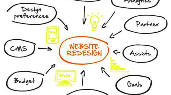 Web redesign image