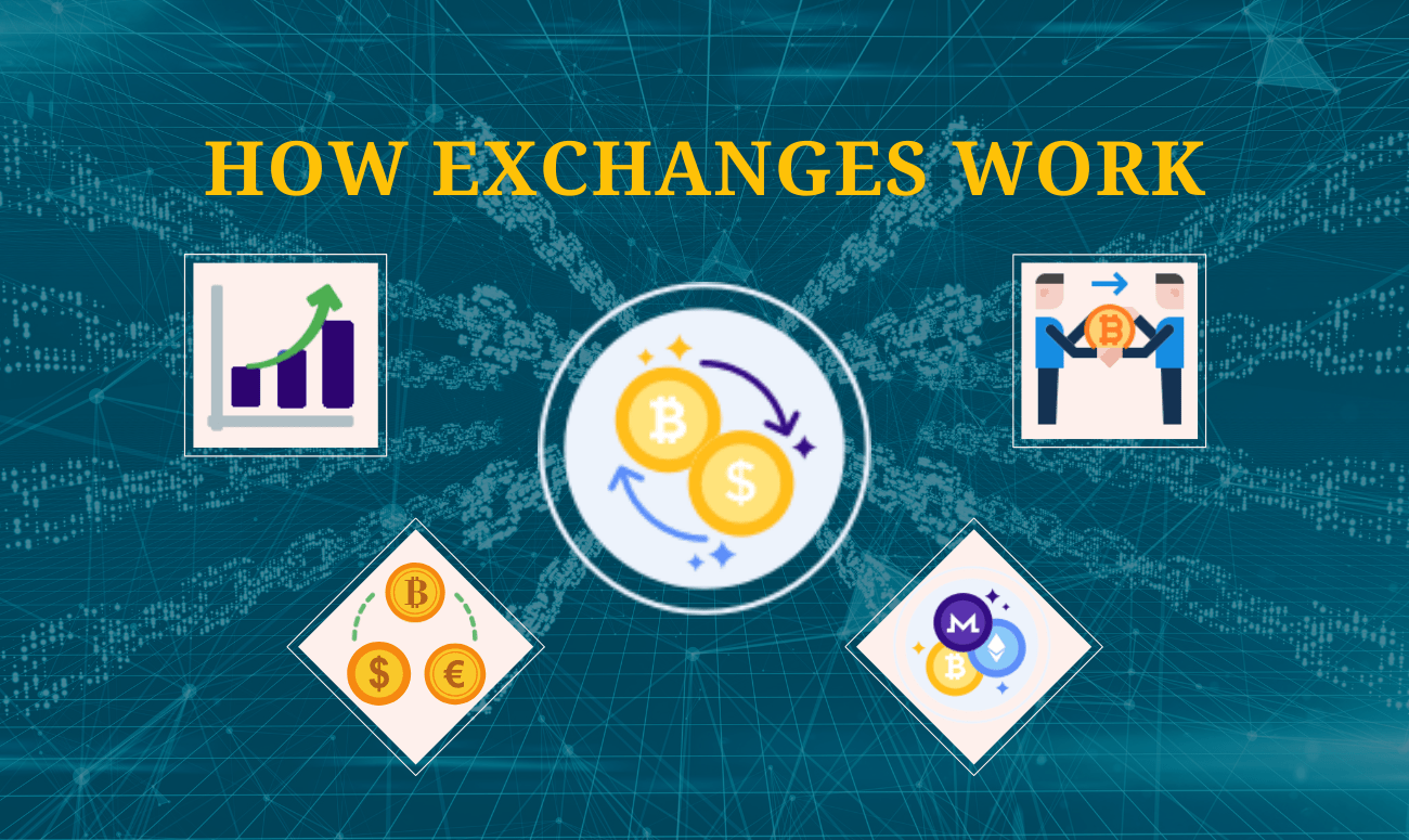 A Step-by-Step Guide to Exchanges: Learn to Buy Cryptocurrency [Part 2]
