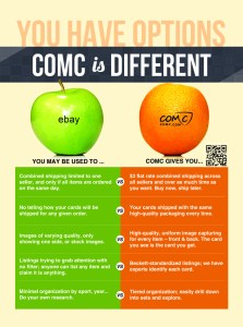New apple vs orange for blog