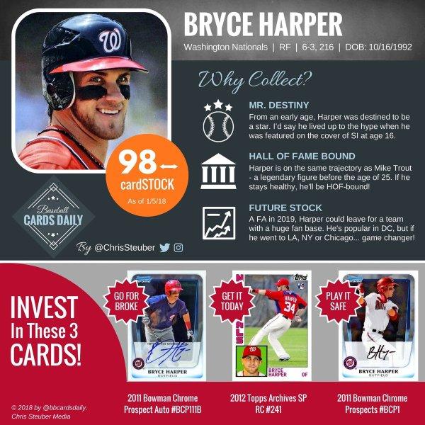 Cardstock - Bryce Harper
