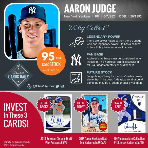 Cardstock - Aaron Judge