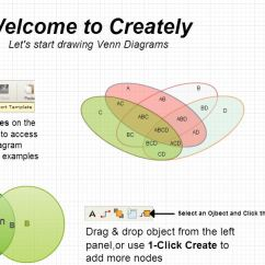 4 Circle Venn Diagram Maker Different Parts Of Plant Best Tools For Creating Diagrams