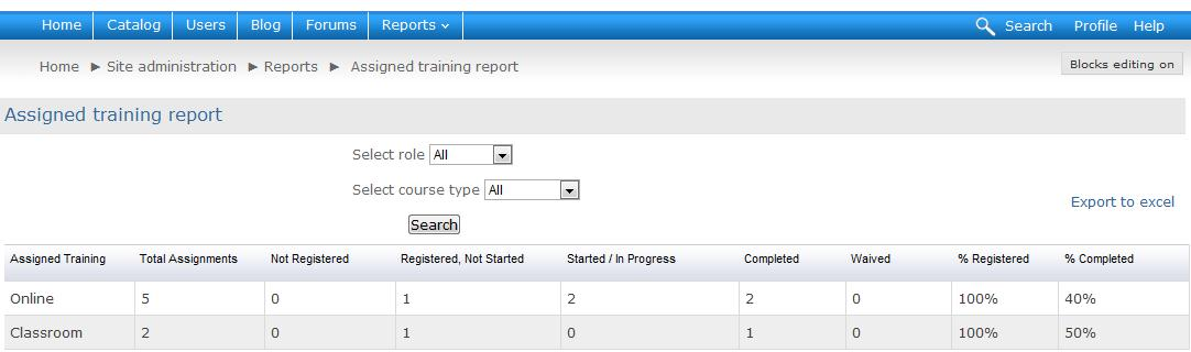 How Standard LMS Reports Can Help Improve Your Training Initiatives?