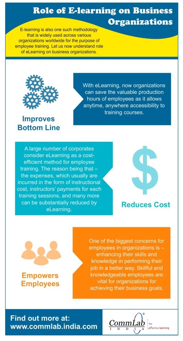 Benefit Learning Organization