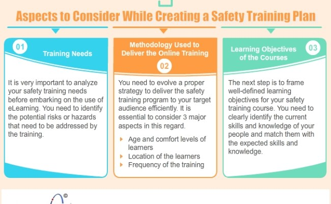 4 Tips For Effective Training Needs Analysis An Infographic