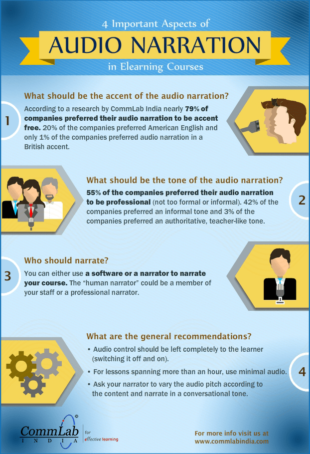 4 Important Aspects of Audio Narration in E-learning Courses - An Infographic