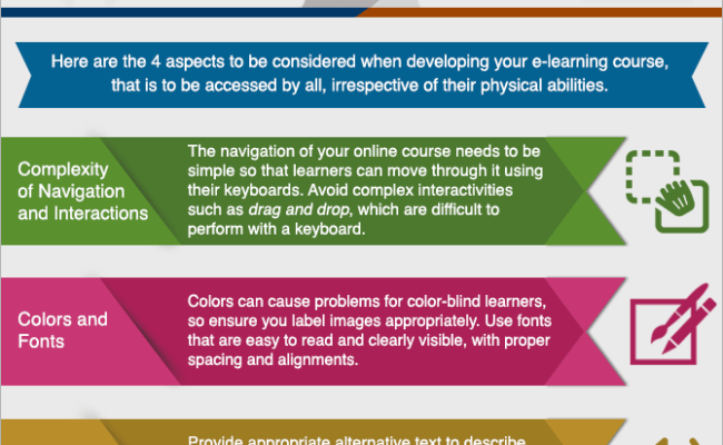 4 Key Aspects To Consider While Developing An E Learning