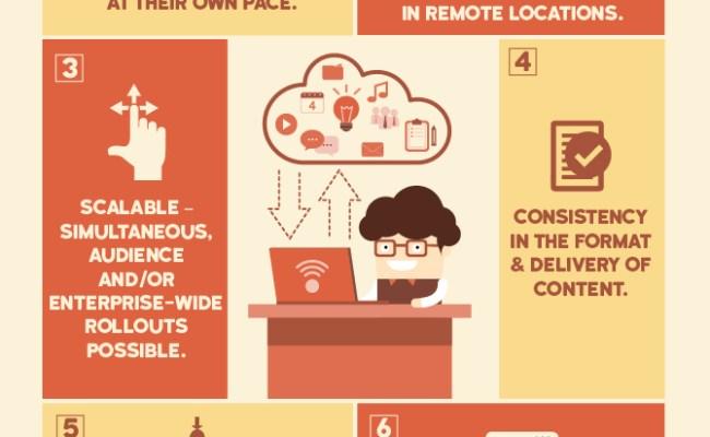 9 Compelling Advantages Of E Learning Infographic