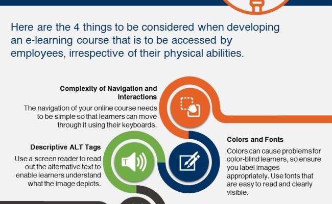 Amazing Ways To Develop Accessible E Learning Courses