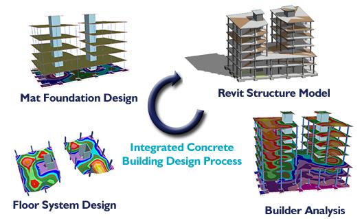 builder_multistory_vision