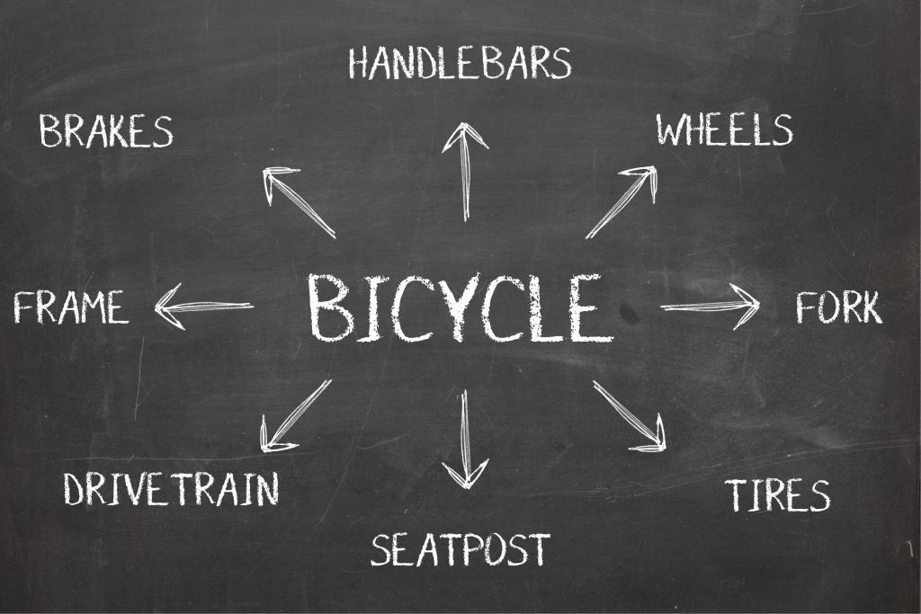 Marginal Gains & The Protection & Welfare of Children