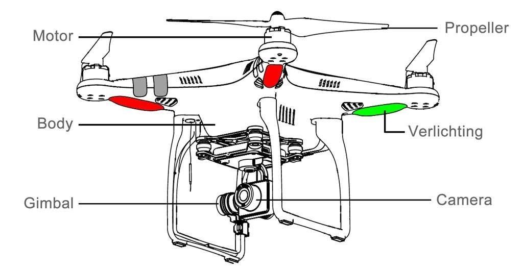 Een schematische tekening van een ready to fly cameradrone. Bron: DJI.